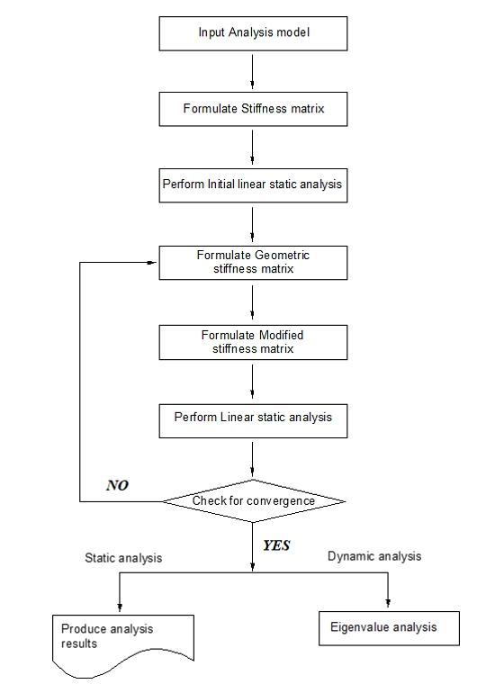 17_p delta analysis-1