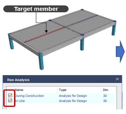 09_analysis case_modeling checking result_1