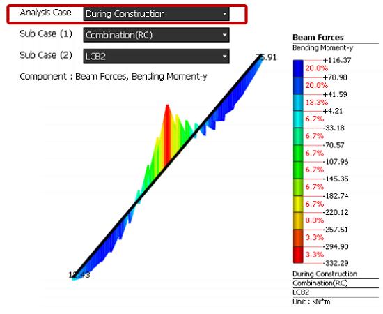 09_analysis case_modeling checking result_2