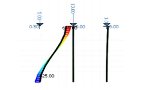 17_p delta analysis reaction_5