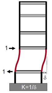 20 seismic load analysis procedure-3