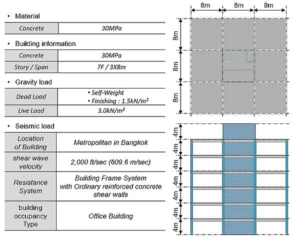 20_calculation of seismic load_3