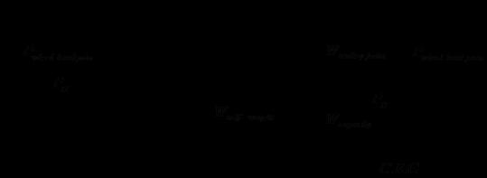 Figure 1. Concept of General Crane Girder