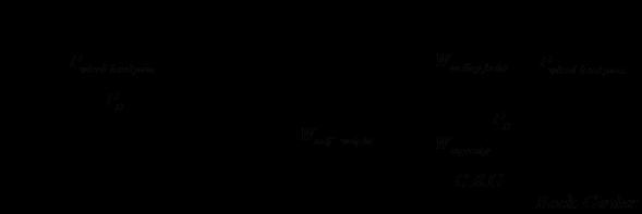 Figure 2 Concept of Composite Crane Girder