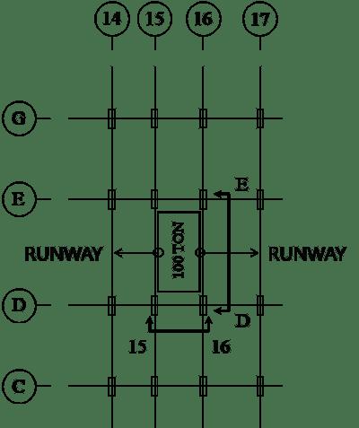 Figure 6 Crane Framing Plan