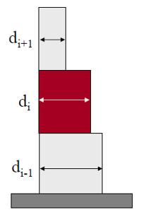 seismic load analysis procedure_5