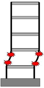 seismic load analysis procedure_8